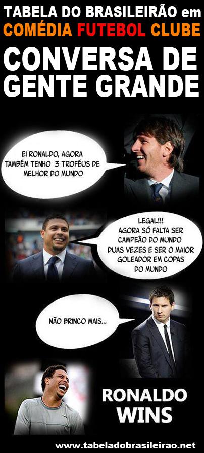 Conversa entre Ronaldo e Messi