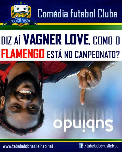 Flamengo subindo