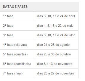 datas-fases-copa-do-brasil
